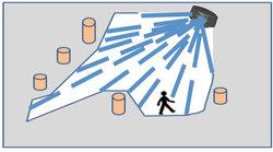 p.r.o.laser-delimitation-zone-f7e70-89fc